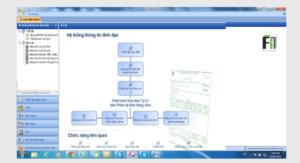 Giao diện phân hệ quản lý hóa đơn của AccNetiZ