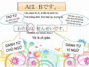 Download font go tieng nhat Hgrsgu